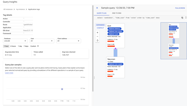 Sample query plans